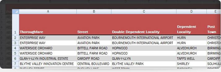 comprehensive uk postcodes to street names list